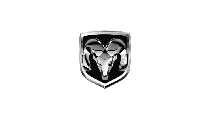 Car Logo Quiz - How many brand logos can you guess? - QuizGriz